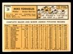 1963 Topps #28 ^xSTR^ Mike Fornieles  Back Thumbnail