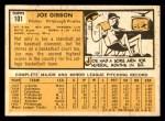 1963 Topps #101  Joe Gibbon  Back Thumbnail