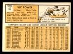 1963 Topps #40 ^xSTR^ Vic Power  Back Thumbnail