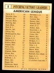 1963 Topps #8   -  Jim Bunning / Camilo Pascual / Dick Donovan / Ray Herbert / Ralph Terry AL Pitching Leaders Back Thumbnail
