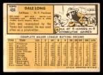 1963 Topps #484  Dale Long  Back Thumbnail