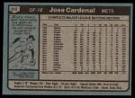 1980 Topps #512  Jose Cardenal  Back Thumbnail