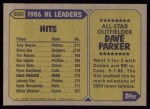 1987 Topps #600   -  Dave Parker All-Star Back Thumbnail