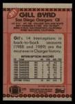 1990 Topps #391  Gill Byrd  Back Thumbnail
