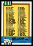 1990 Topps #499   Checklist 265-396 Front Thumbnail