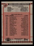 1990 Topps #521   Patriots Highlights Back Thumbnail