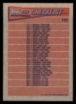 1991 Topps #660   Checklist 529-660 Back Thumbnail