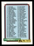 1992 Topps #109   Checklist 1-110 Front Thumbnail