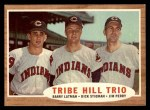 1962 Topps #37   -  Jim Perry / Dick Stigman / Barry Latman Tribe Hill Trio Front Thumbnail