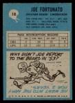 1964 Philadelphia #18  Joe Fortunato  Back Thumbnail