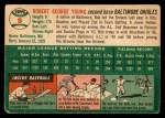 1954 Topps #8  Bob Young  Back Thumbnail