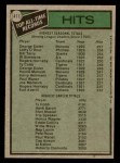 1979 Topps #411   -  George Sisler / Ty Cobb All-Time Record Holders - Hits Back Thumbnail