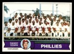 1979 Topps #112   -  Danny Ozark Phillies Team Checklist Front Thumbnail