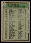 1979 Topps #96   -  Jeff Torborg Indians Team Checklist Back Thumbnail