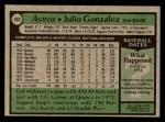 1979 Topps #268  Julio Gonzalez  Back Thumbnail