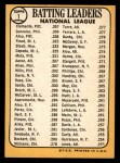 1968 Topps #1   -  Matty Alou / Roberto Clemente / Tony Gonzalez NL Batting Leaders Back Thumbnail
