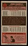 1976 Topps #117  John Gianelli  Back Thumbnail