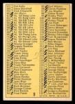 1970 Topps #9   Checklist 1 Back Thumbnail