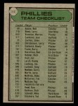 1979 Topps #112   -  Danny Ozark Phillies Team Checklist Back Thumbnail