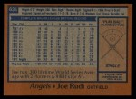 1978 Topps #635  Joe Rudi  Back Thumbnail