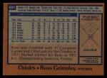 1978 Topps #691  Ross Grimsley  Back Thumbnail