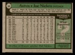 1979 Topps #68  Joe Niekro  Back Thumbnail