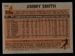 1983 Topps #122  Jim Smith  Back Thumbnail