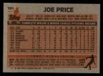 1983 Topps #191  Joe Price  Back Thumbnail