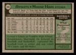 1979 Topps #448  Moose Haas  Back Thumbnail