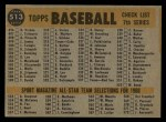1960 Topps #513   Cubs Team Checklist Back Thumbnail