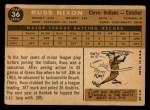 1960 Topps #36  Russ Nixon  Back Thumbnail