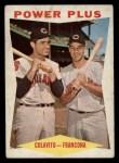 1960 Topps #260   -  Rocky Colavito / Tito Francona Power Plus Front Thumbnail