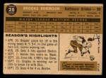 1960 Topps #28  Brooks Robinson  Back Thumbnail