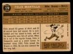 1960 Topps #19  Felix Mantilla  Back Thumbnail
