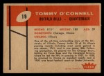 1960 Fleer #19  Tom O'Connell  Back Thumbnail
