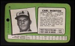 1971 Topps Super #28  Carl Morton  Back Thumbnail