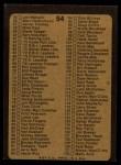 1973 Topps #54   Checklist 1 Back Thumbnail