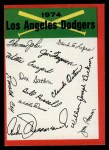 1974 Topps Red Checklist   Dodgers Front Thumbnail
