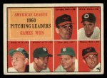 1961 Topps #48   -  Bud Daley / Art Ditmar / Chuck Estrada / Frank Lary / Milt Pappas / Jim Perry AL Pitching Leaders Front Thumbnail