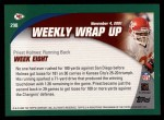 2002 Topps #298   -  Priest Holmes Weekly Wrap-Up Back Thumbnail