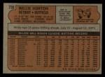 1972 Topps #750  Willie Horton  Back Thumbnail