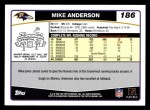 2006 Topps #186  Mike Anderson  Back Thumbnail