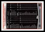 2006 Topps #309   Seattle Seahawks Back Thumbnail