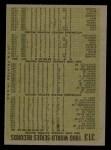 1961 Topps #313   1960 World Series - Summary - The Winners Celebrate Back Thumbnail