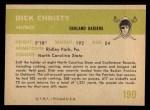 1961 Fleer #190  Dick Christy  Back Thumbnail