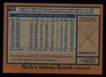 1978 Topps #700  Johnny Bench  Back Thumbnail