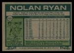 1977 Topps #650  Nolan Ryan  Back Thumbnail