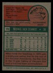 1975 Topps Mini #70  Mike Schmidt  Back Thumbnail