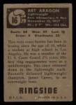 1951 Topps Ringside #16  Art Aragon  Back Thumbnail