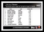 2009 Topps #285  Michael Turner  Back Thumbnail